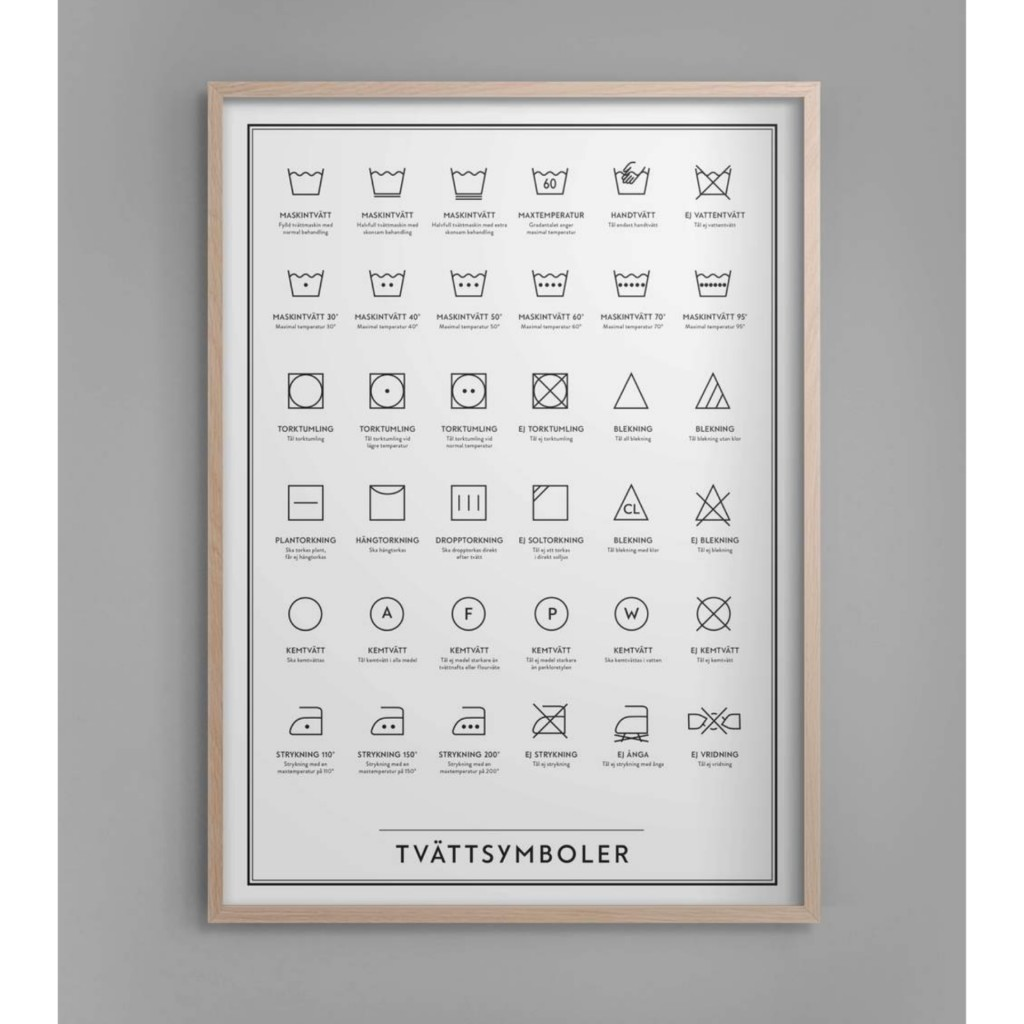 tvättsymboler kunskapstavla